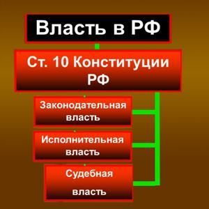Органы власти Мурманска