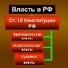 Органы власти в Мурманске